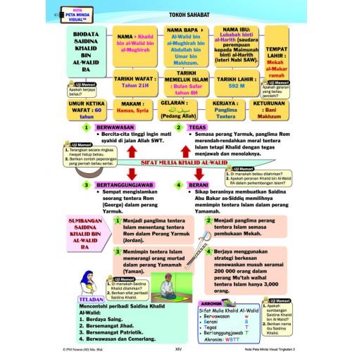 Pendidikan Islam Tingkatan 3 Kssm