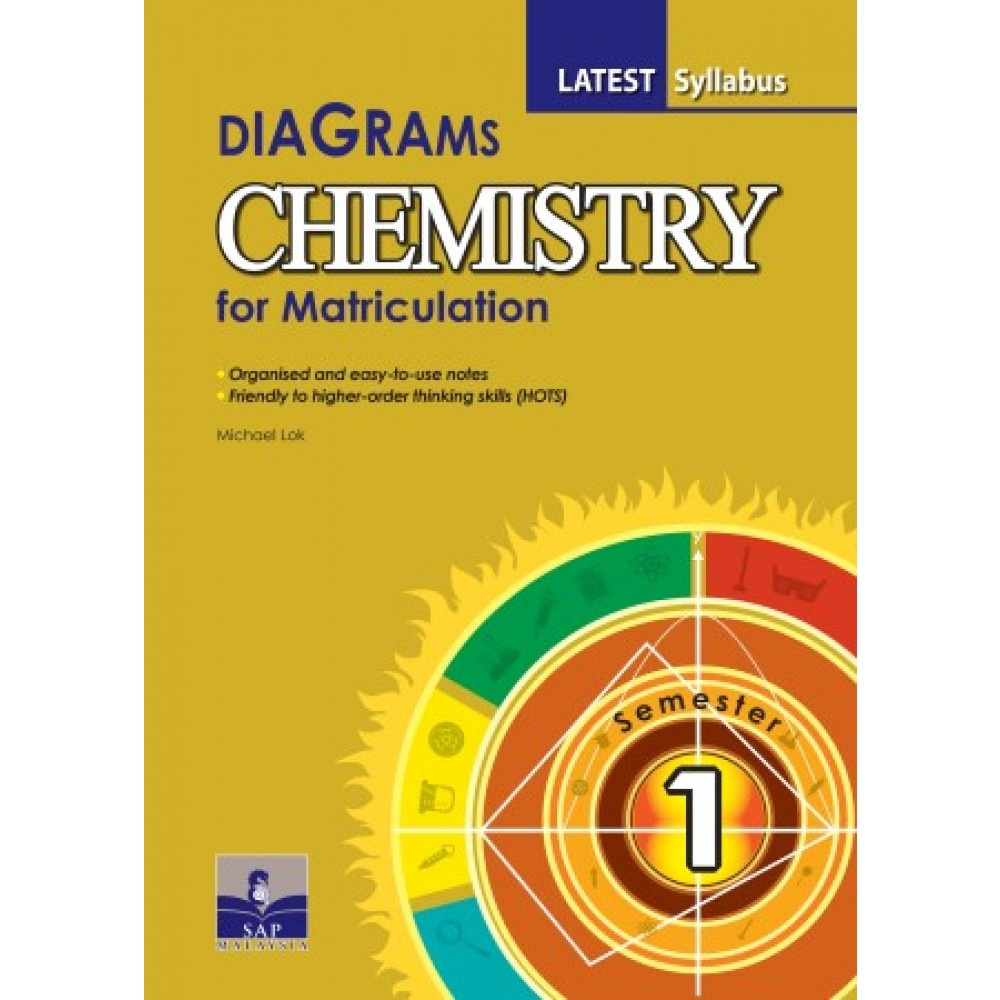 Semester 1 Diagrams Chemistry For Matriculation
