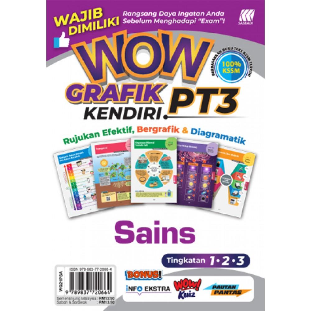 WOW GRAFIK KENDIRI PT3 SAINS