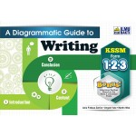 S1-3 Guide To Diagram Writing