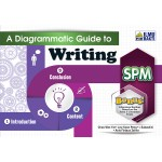 SPM A Diagrammatic Guide To Writing
