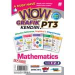 WOW GRAFIK KENDIRI PT3 MATHEMATICS(DLP)