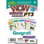 WOW GRAFIK KENDIRI PT3 GEOGRAFI