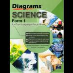 S1 DIAGRAM SCIENCE '18