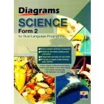 S2 DIAGRAM SCIENCE '18