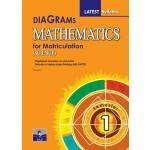 Semester 1 Diagrams Mathematics (Science) for Matriculation