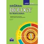Semester 1 Diagrams Biology for Matriculation