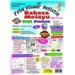 UPSR SET PETA VISUAL HOLISTIK BAHASA MELAYU (PENULISAN)