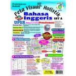 UPSR SET PETA VISUAL HOLISTIK BAHASA INGGERIS (PEMAHAMAN)