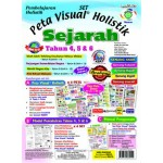 UPSR SET PETA VISUAL HOLISTIK SEJARAH