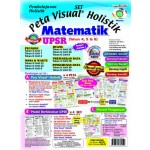 UPSR SET PETA VISUAL HOLISTIK MATEMATIK