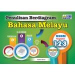 Tingkatan 1-3 Penulisan Berdiagram BM