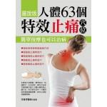 人體63個特效止痛穴位
