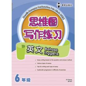六年级思维图写作练习英文 < Primary 6 Menulis Karangan Berdasarkan Peta Minda English >