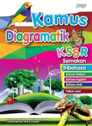 Kamus Diagramatik SK (Tribahasa)