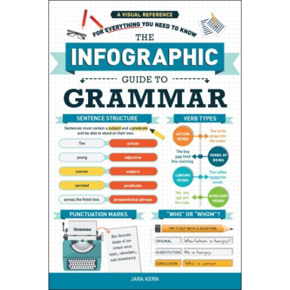 Infographic Guide to Grammar