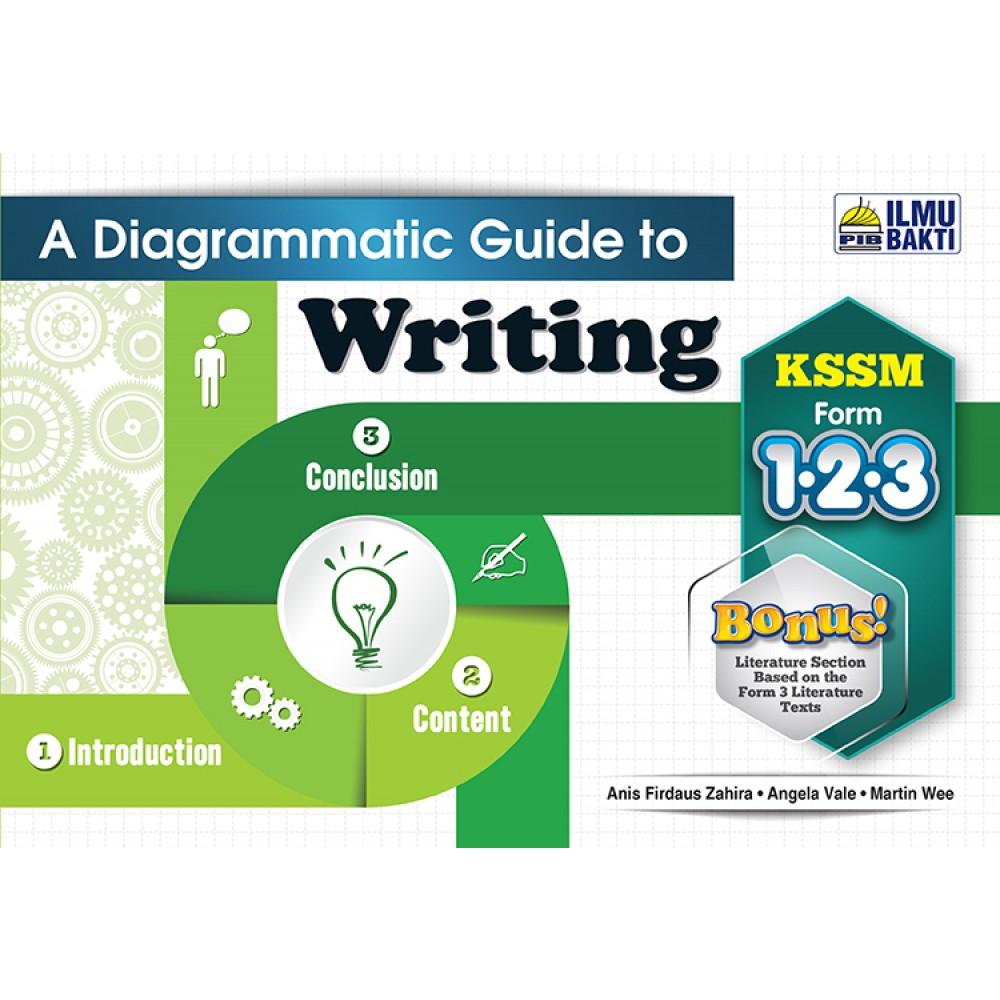 TINGKATAN 1-3 GUIDE TO DIAGRAM WRITING