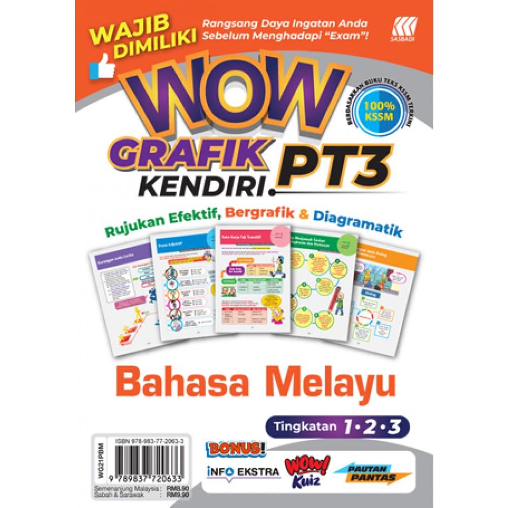 WOW GRAFIK KENDIRI PT3 BAHASA MELAYU
