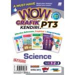 WOW GRAFIK KENDIRI PT3 SCIENCE(DLP)