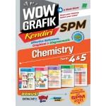 WOW GRAFIK KENDIRI SPM CHEMISTRY