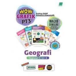 WOW GRAFIK PT3 GEOGRAFI