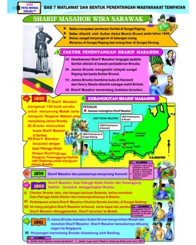 Kerja Kursus Sejarah Tingkatan 3 Bab 7 Penentangan Masyarakat Tempatan