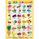 挂图:蔬菜、水果
