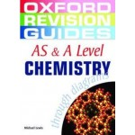 As & A Level Chemistry Thru Diagrams