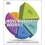 How Business Works: The Facts Simply Explained
