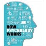 How Psychology Works: Applied Psychology Visually Explained