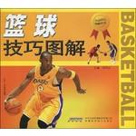 篮球技巧图解