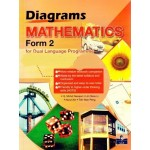 S2 DIAGRAM MATHEMATICS '18