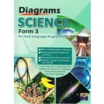 S3 DIAGRAM SCIENCE '19