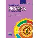 Semester 1 Diagrams Physics For Matriculation
