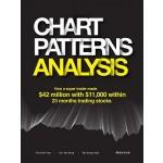 Chart Patterns Analysis