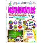 Tahun 1-3 Holistic Learning Through Visual Mind Maps & Diagrams Mathematics