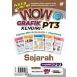 WOW GRAFIK KENDIRI PT3 SEJARAH