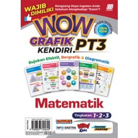 WOW GRAFIK KENDIRI PT3 MATEMATIK