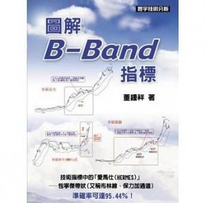 圖解b-band指標