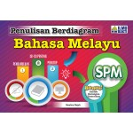 SPM Penulisan Berdiagram SPM BM