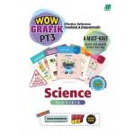 WOW GRAFIK PT3 SCIENCE(DLP)