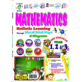 Tahun 1-3 Holistic Learning Through Visual Mind Maps & Diagrams Mathematics