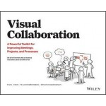 VISUAL COLLABORATION: A POWERFUL TOOLKIT