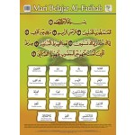 Carta: Surah Al-Fatihah