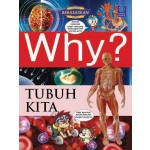 WHY:TUBUH KITA