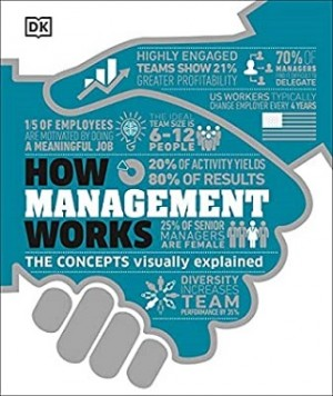 How Management Works : The Concepts Visually Explained