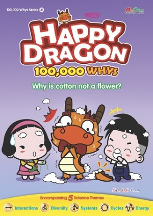 WHY IS COTTON NOT A FLOWER?